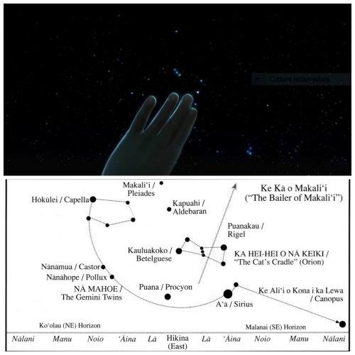 Oceania e le Pleiadi